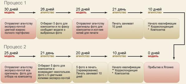 договор модели с агентством образец img-1